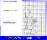 Fate -  schemi e link-dewdrop-ferie-1-jpg