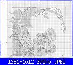 Fate -  schemi e link-dewdrop-ferie-3-jpg