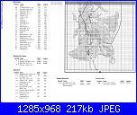 Fate -  schemi e link-dewdrop-ferie-2-jpg
