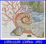 Mare - schemi e link-2-10-jpg