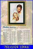 Religiosi: Madonne, Gesù, Immagini sacre- schemi e link-santa-famiglia-2-jpg