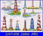 Mare - schemi e link-idee-di-susanna-tascabile-mare-1247x936-jpg