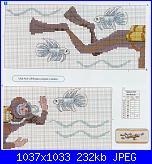 Mare - schemi e link-margr1-jpg