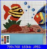 Mare - schemi e link-pesci1-jpg
