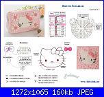 Cerco piccolo schema viso Hello Kitty-kitty-hello-jpg