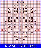 Cerco schemi religiosi per tovaglie altare-www_tvn_hu_a070b39b24d3769d7fee9f8b418ad3f5-jpg