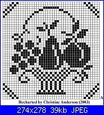 Cerco Schema bordo tovaglia da cucina disegno frutta-crochetfilet050-jpg