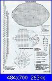 Cerco schema centrino margherite-3172793_img830-jpg