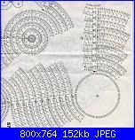 Cerco schema tovaglietta-schema-2-jpg