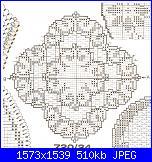 Cerco schemi x trittici filet camera da letto.-trittico-2-jpg