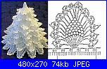 schema alberi-albero-di-natale-uncinetto-2-jpg