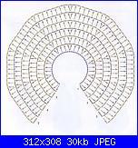 scialle semplice  della nonna-coprispalle-alluncinetto-schema1-jpg