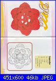 Piastrelle e fiori-16-jpg