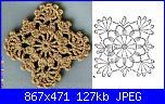 Piastrelle e fiori-6-jpg