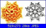 Piastrelle e fiori-42-jpg
