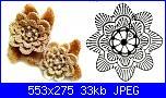 Piastrelle e fiori-45-jpg