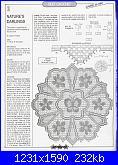 Centrotavola filet e non-12-opis-jpg