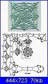 Piastrelle e fiori-att-44d23b027391a0022-jpg