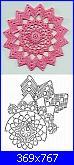 Piastrelle e fiori-att-44d75f0aa29500064-jpg
