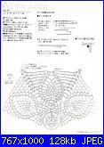 Centri centrini e tovaglie-45035996274957699-jpg