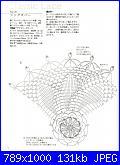 Centri centrini e tovaglie-99360666779539365-jpg
