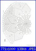 Centri centrini e tovaglie-99360666779539409-jpg