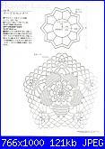 Centri centrini e tovaglie-139893063425314306-jpg