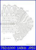 Centri centrini e tovaglie-139893063425314317-jpg