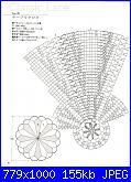 Centri centrini e tovaglie-141018963332160657-jpg