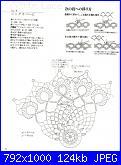 Centri centrini e tovaglie-141863388262292996-jpg