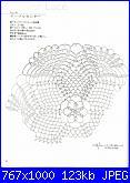 Centri centrini e tovaglie-142426338215714814-jpg