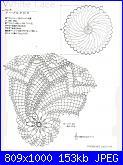 Centri centrini e tovaglie-142426338215715010-jpg