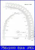 Centri centrini e tovaglie-142989288169137312-jpg