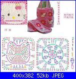 Schemi copertine per i nostri piccolini !!!-hellokitty-pattern-jpg