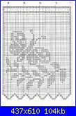 Gli schemi di franka-cortina-borboletasgrafico-jpg