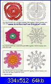 Piastrelle e fiori-digitalizar0008di-beffy-jpg
