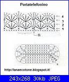 Portacellulari & Co.-portatelefonino-bianco-azzurro-schema-2-jpg