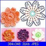 Piastrelle e fiori-5-jpg