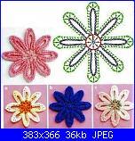 Piastrelle e fiori-7-jpg