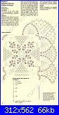 Centri centrini e tovaglie-tovaglietta-da-te-fiori-2-jpg