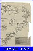 Centri centrini e tovaglie-table-runner-schema-718x1024-jpg