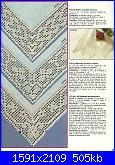 Burda - Dentelles Filet 2 1981-bu-e575-p25-jpg