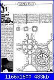 Ganchillo Artistico n 88-top-19-jpg