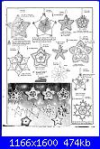 Ganchillo Artistico N143-top-006-jpg