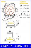 Forcella, schemi...-schema-forcella-sciale-e-cappello2-jpg