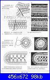 Forcella, schemi...-schema-forcella-blu2-jpg