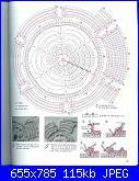 Uncinetto D'Irlanda - schemi-127694336-jpg