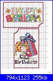 Buon compleanno-happy-birdhay-jpg
