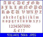 Alfabeto gotico nome Kevin-gothik-jpg