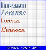 Schema nome Lorenzo-lorenzo-jpg